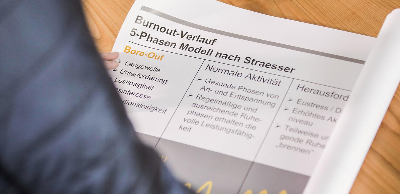 5 Phasen des Burnouts - Verlauf - Stefan Schmid Coaching